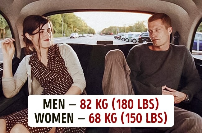 How much do people weigh in different countries around the world?